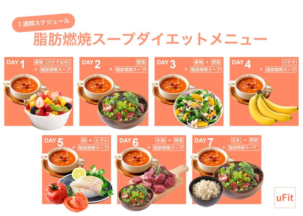 【1週間】脂肪燃焼スープダイエットのやり方