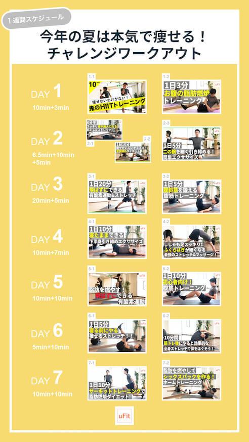 【1週間スケジュール】痩せるための本気のチャレンジワークアウト