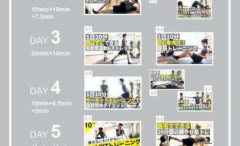 【1週間スケジュール】有酸素運動・筋トレ・ストレッチで痩せるダイエットメニュー